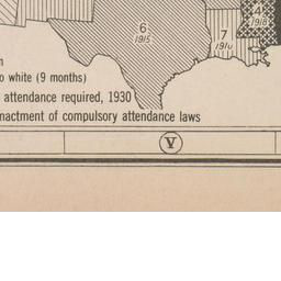 compulsory attendance act of 1852